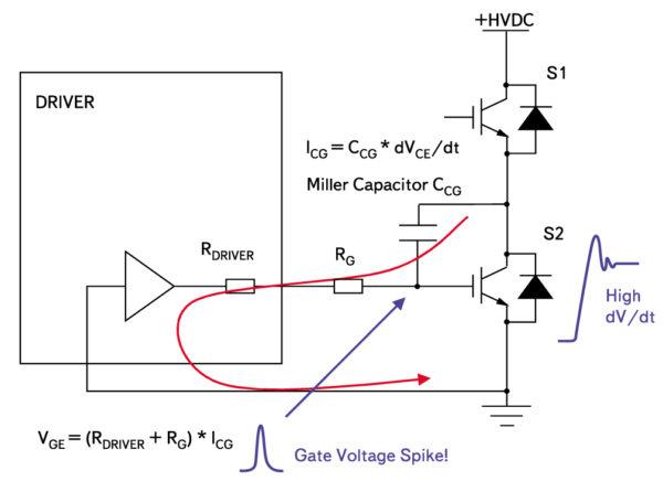 Ложное включение IGBT нижнего уровня из-за влияния емкости Миллера