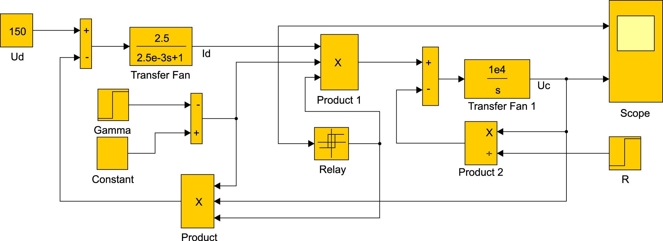 Структурная модель ИПРН