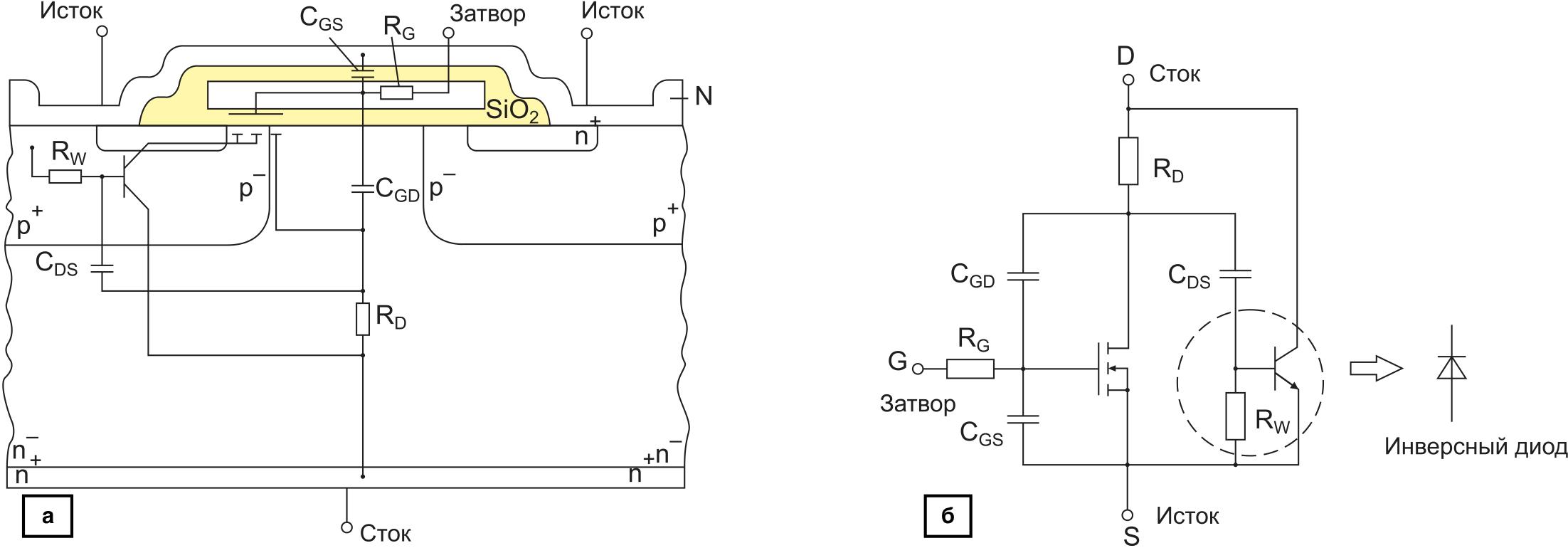 Структура ячейки MOSFET: а) паразитные элементы; б) эквивалентная схема