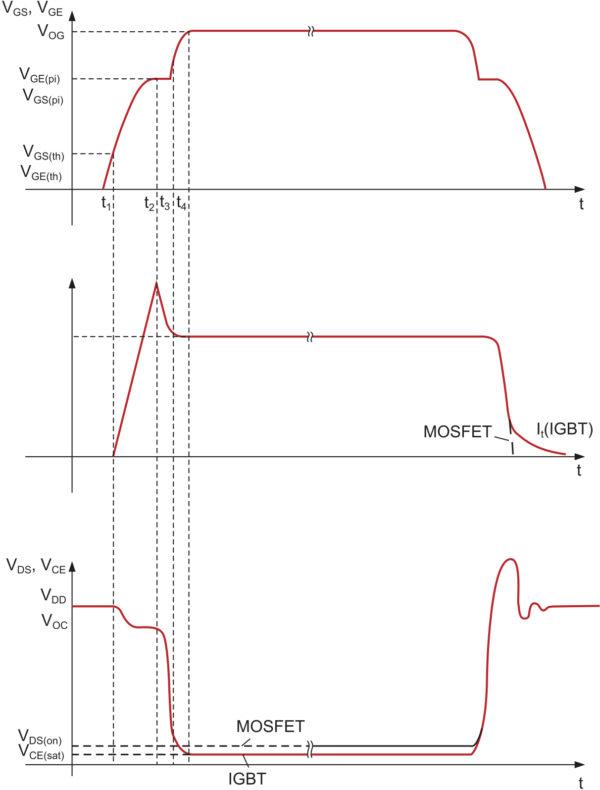 Эпюры токов и напряжений в режиме «жесткого» переключения MOSFET и IGBT с оппозитным диодом на активно-индуктивную нагрузку