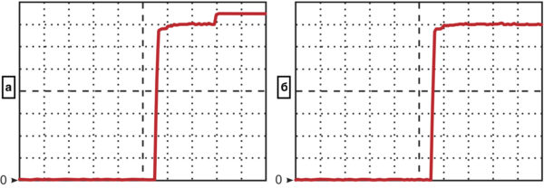 Примеры зависания выходного напряжения источника питания постоянного тока (режим измерения: коэффициент канала 10 В/дел. и коэффициент развертки 0,5 с/дел.)