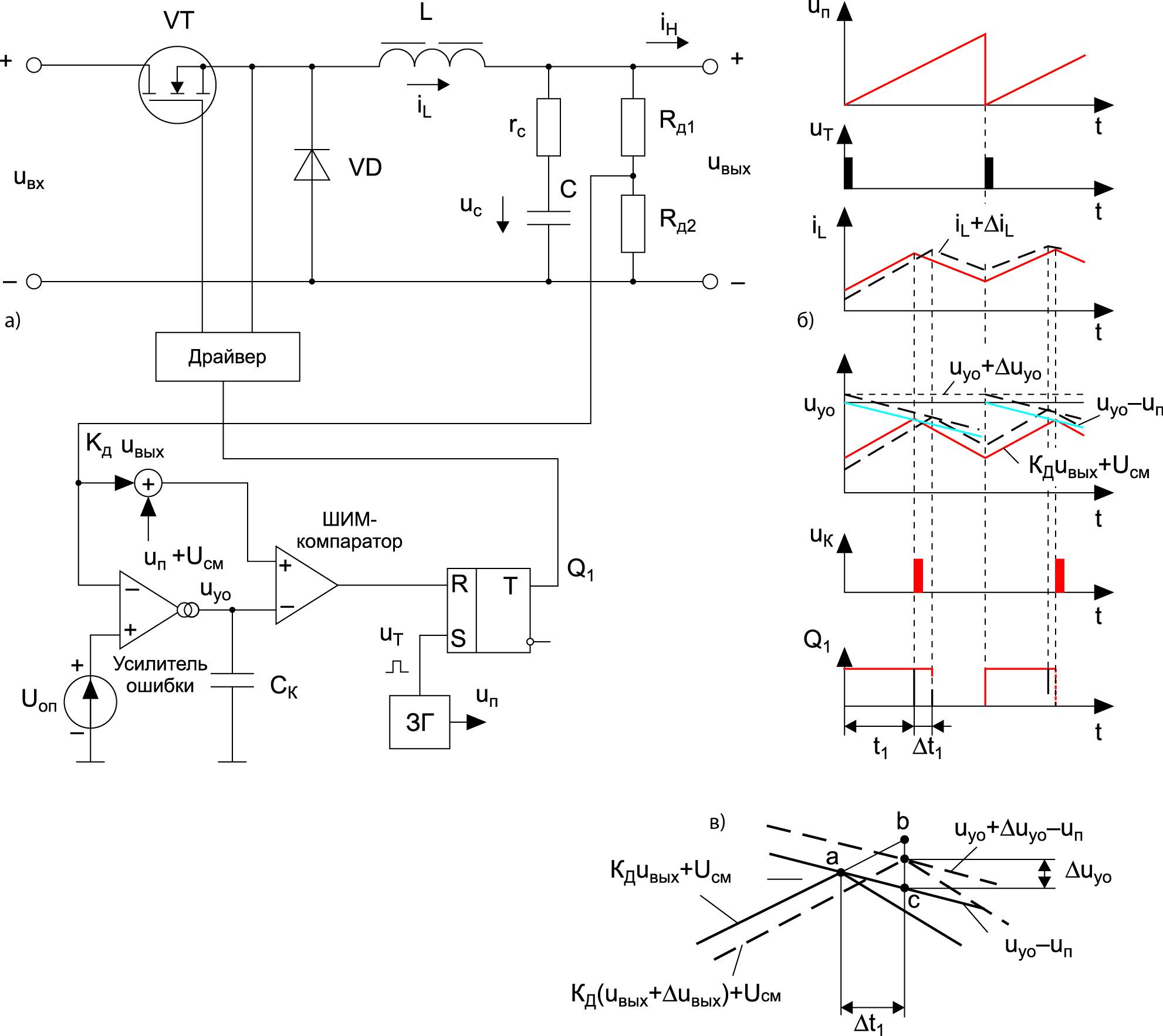 Функциональная схема импульсного преобразователя с управлением методом V2