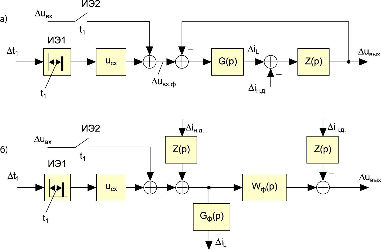 Линеаризованные дискретные модели силовой части понижающего ППН в РНТ