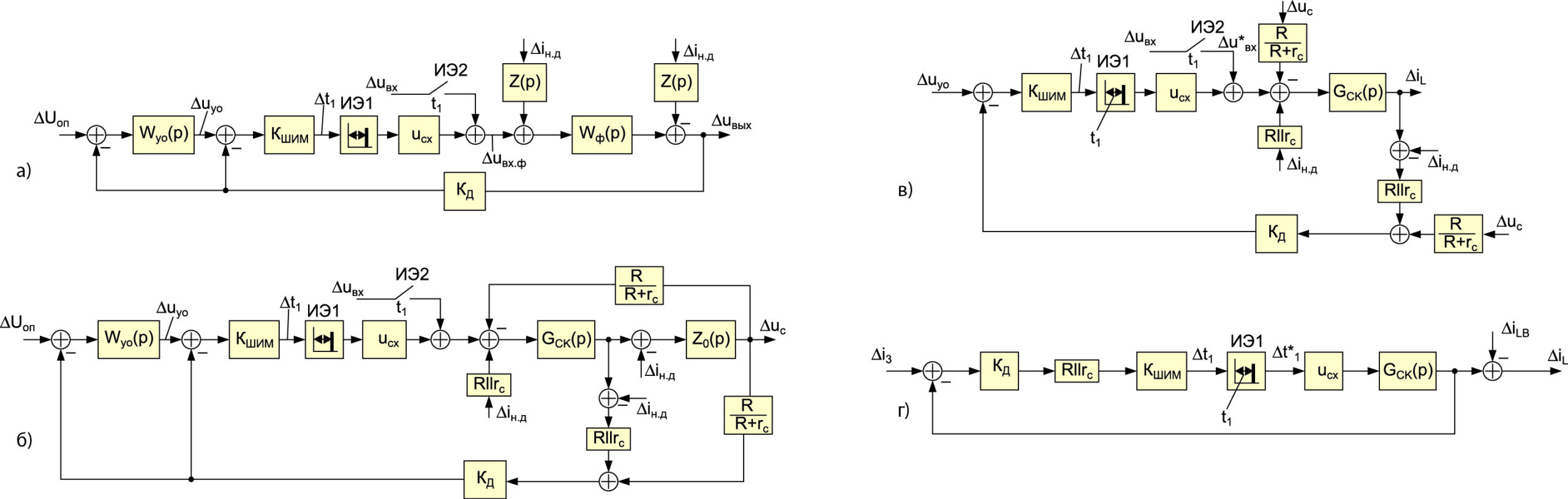 Линеаризованные структурные дискретные динамические модели ППН с управлением по методу V2