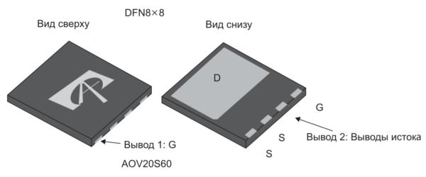 Корпус DFN8×8