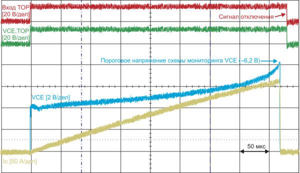 «Мягкое» короткое замыкание (LSC = 200 мкГн) IGBT; схема мониторинга отключает транзисторы при VCE(sat) = 6,2 В (VDC = 300 B, Tj = 25 °C)