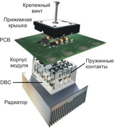 Сборка на базе модуля MiniSKiiP