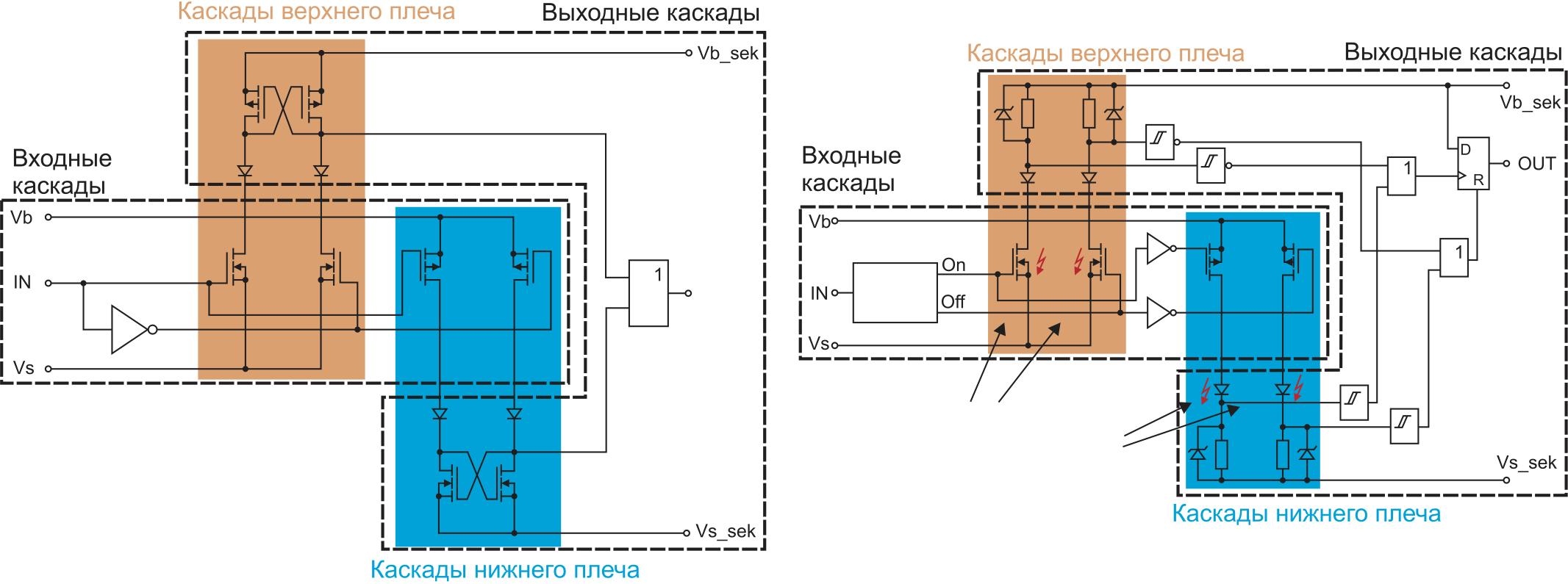 Схема сдвига уровня каналов ВОТ и ТОР