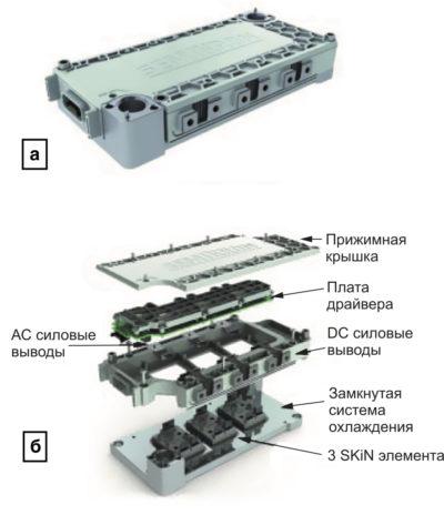 Базовая секция модуля SKiiP-X (а) и ее конструкция (б)