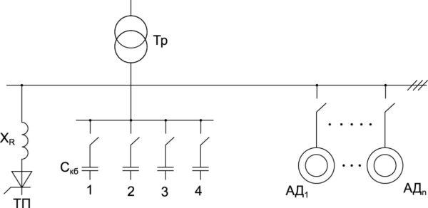 Однолинейная схема условно-типовой цеховой подстанцииРис. 1. Однолинейная схема условно-типовой цеховой подстанции