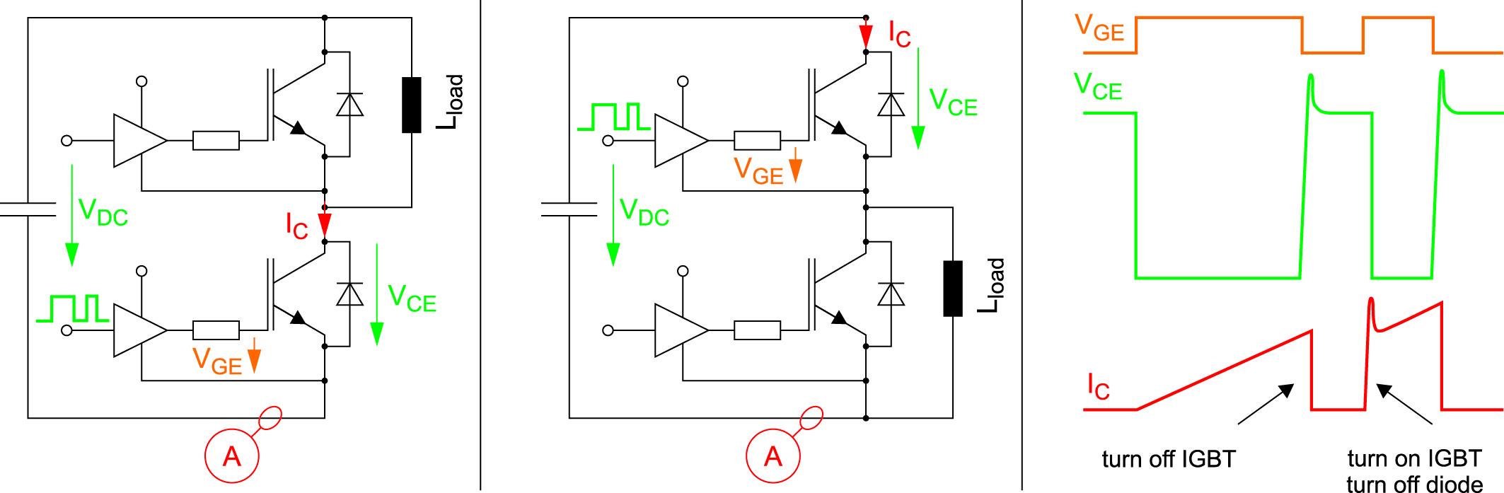 Схема и эпюры «двухимпульсного теста»