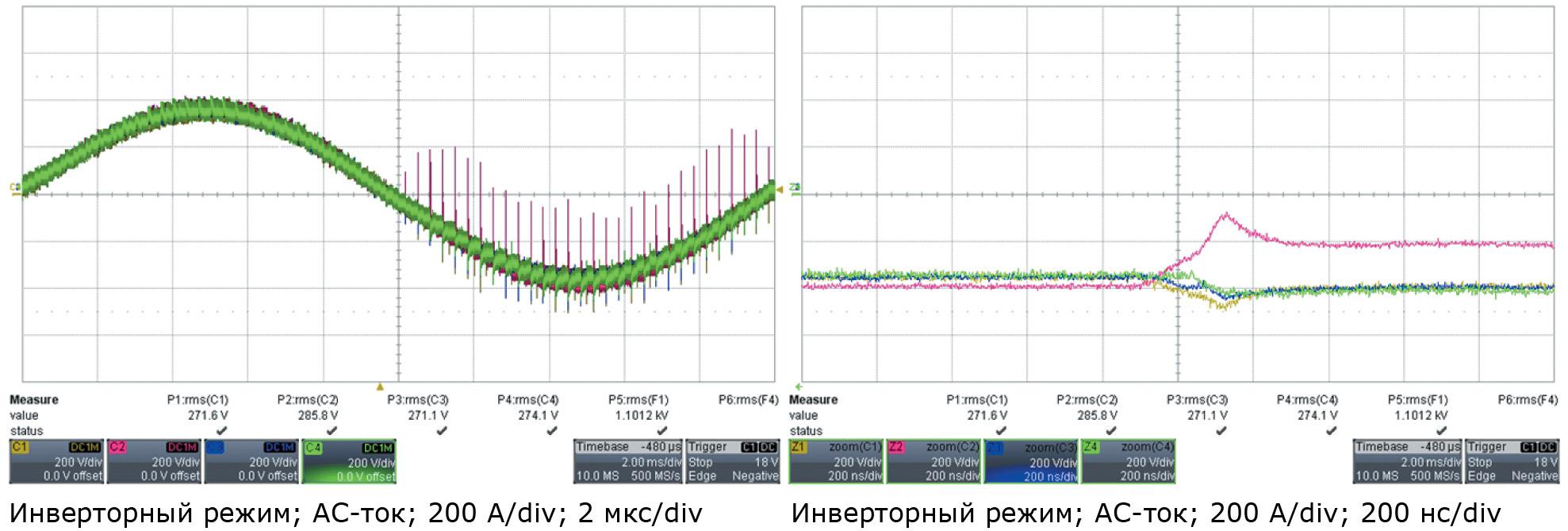 Влияние разницы времен коммутации на динамическое распределение токов