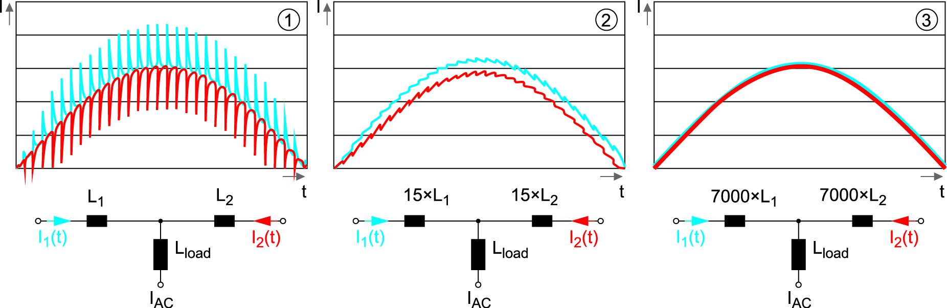 Влияние индуктивности АС-соединения на баланс токов
