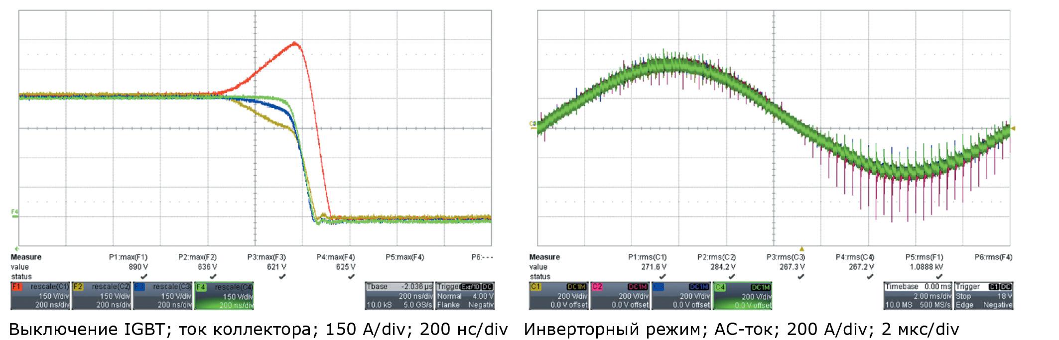 Оценка влияния разброса временных характеристик драйверов