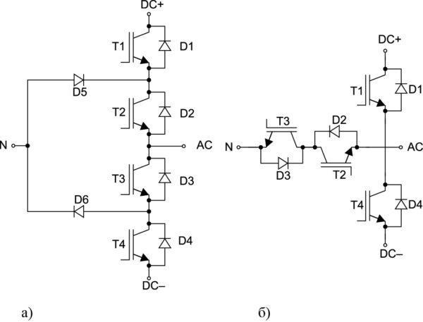 Варианты 3L-топологии