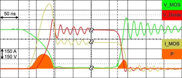 Эпюры переключения при VDC = 600 В, Iload = 400 A, Tj = 150 °C, RGon = 1 Ом, RGoff = 0,5 Ом