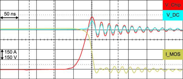 Измерение уровня перенапряжения на силовых терминалах модуля и MOSFET-кристаллах на DBC-подложке: VDC = 600 В, Iload = 600 A, Tj = 150 °C, RGoff = 1,8 Ом