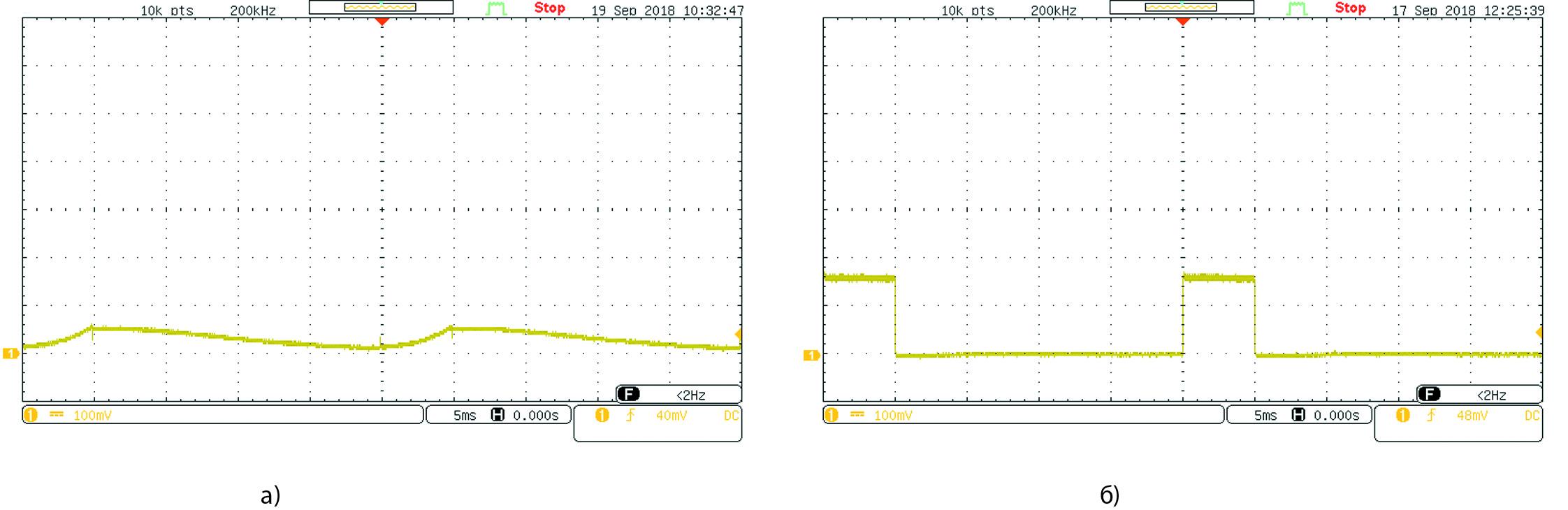 Форма тока, выдаваемого преобразователями (10 А/дел.) в конфигурациях