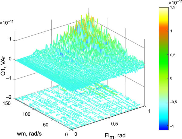 Оптимизированные энергетические характеристики генератора при амплитудно-фазовом управлении от источника тока