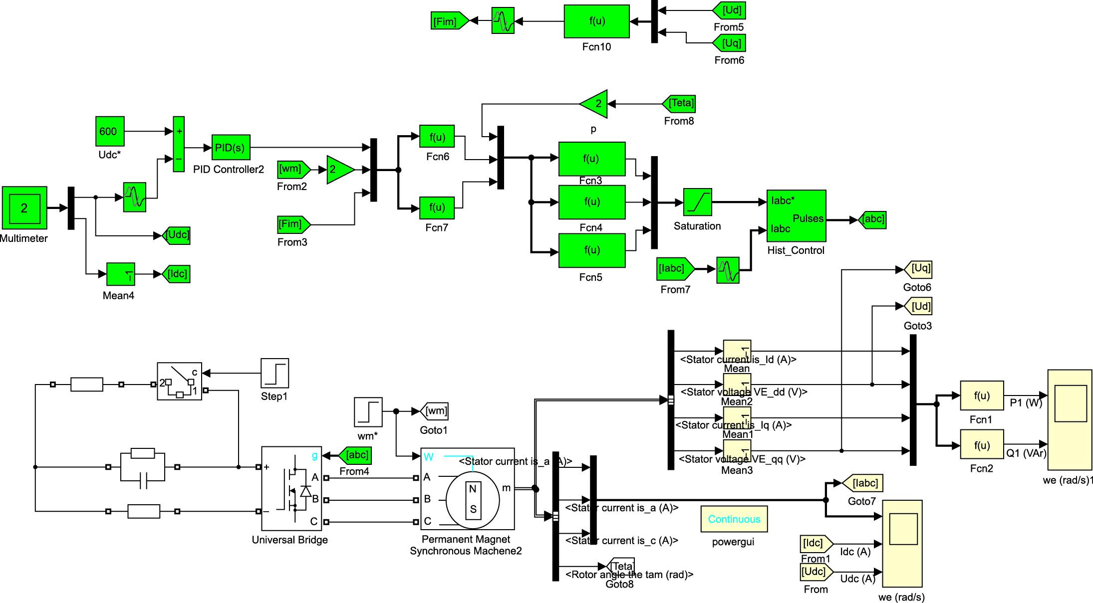 Модель генератора с ВЭМ