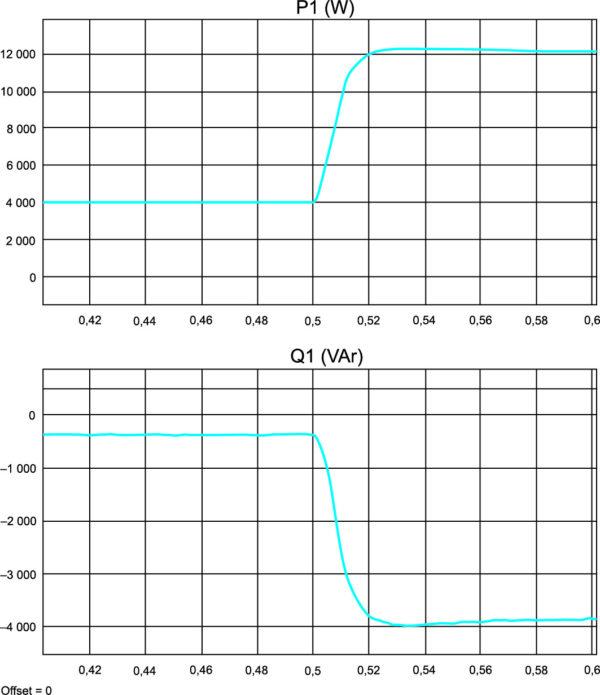 Энергетические процессы в генераторе с ВЭМ при набросе нагрузки