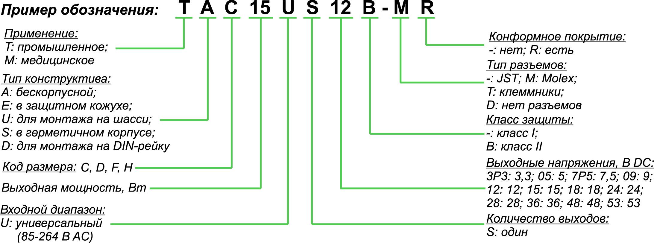 Расшифровка наименования AC/DC-преобразователя на примере одноканального модуля TAC15US12B