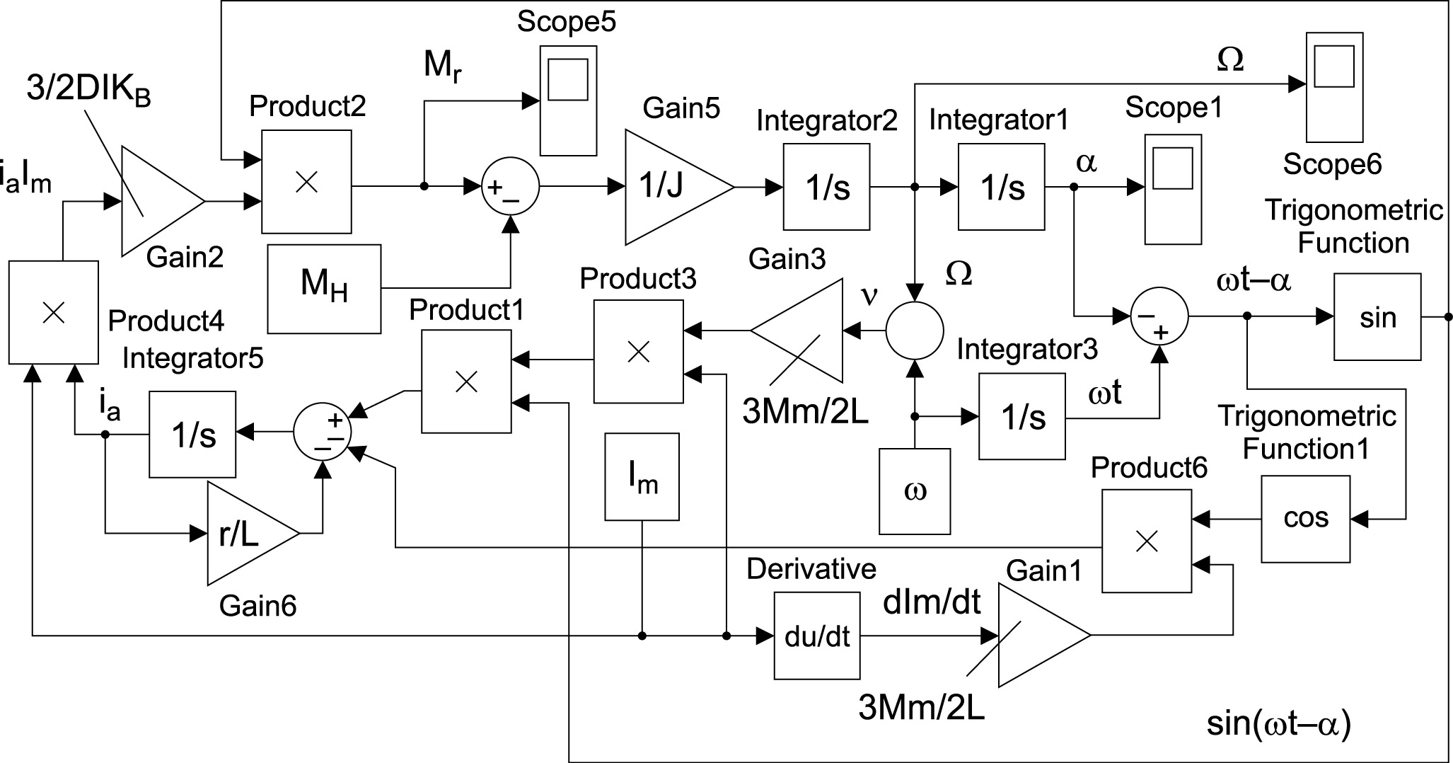 Цифровая модель АД с одной короткозамкнутой рамкой на роторе при управлении токами статора