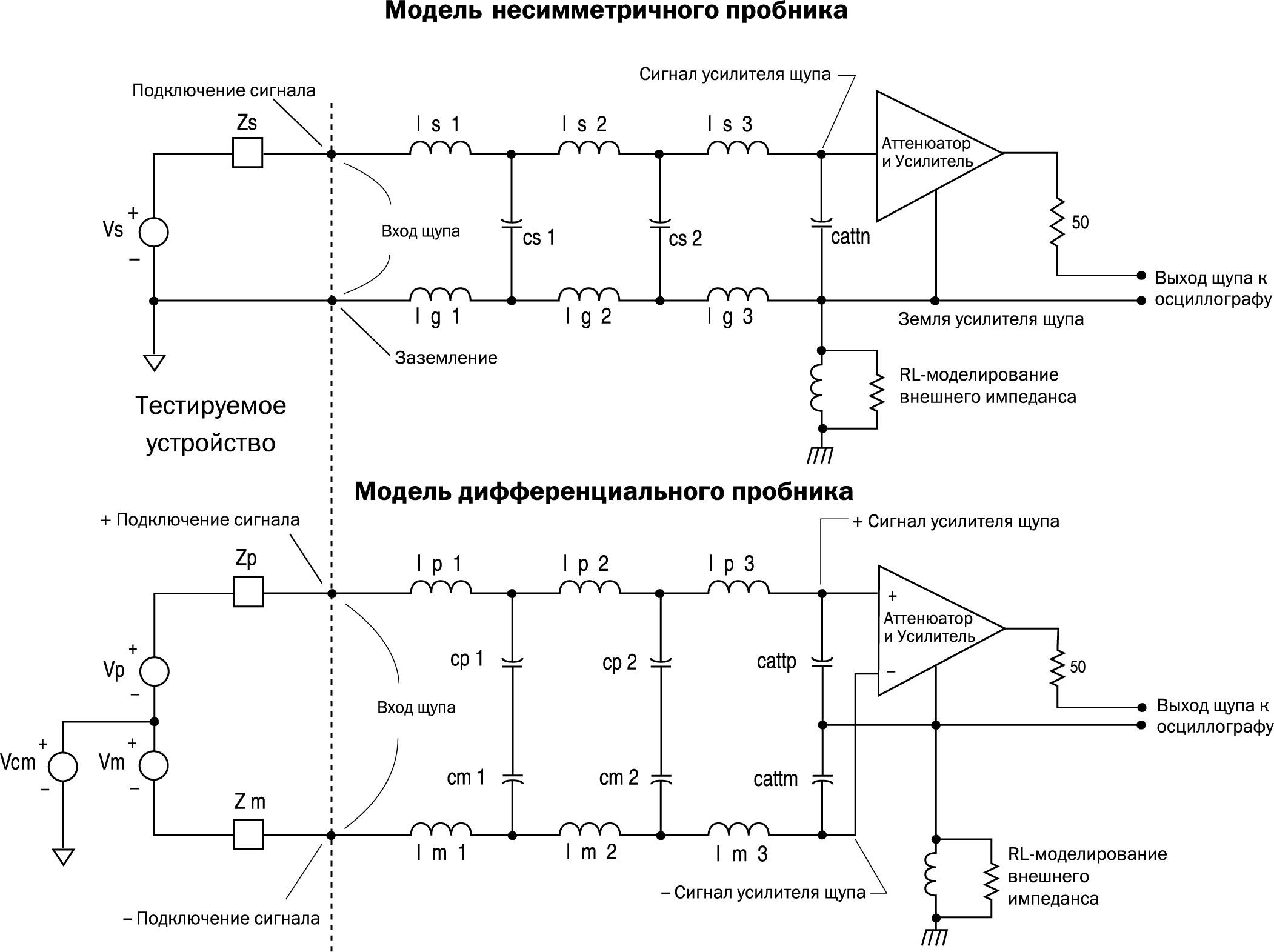 Упрощенные модели дифференциального и несимметричного щупов