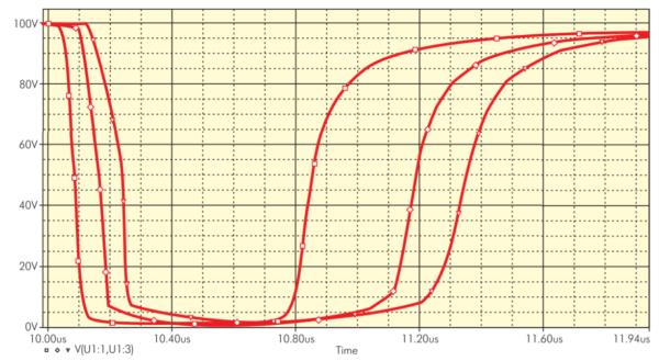 Осциллограммы напряжения на транзисторе при определении влияния времени задержки и крутизны включения и выключения