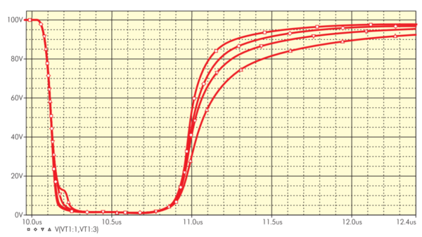 Осциллограммы напряжения на транзисторе при различных рабочих температурах