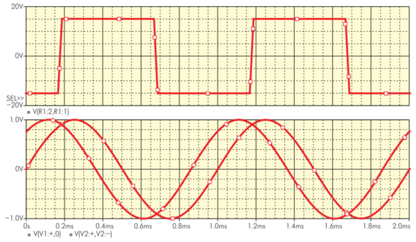 Осциллограммы, поясняющие работу идеального компаратора на базе элемента EVALUE