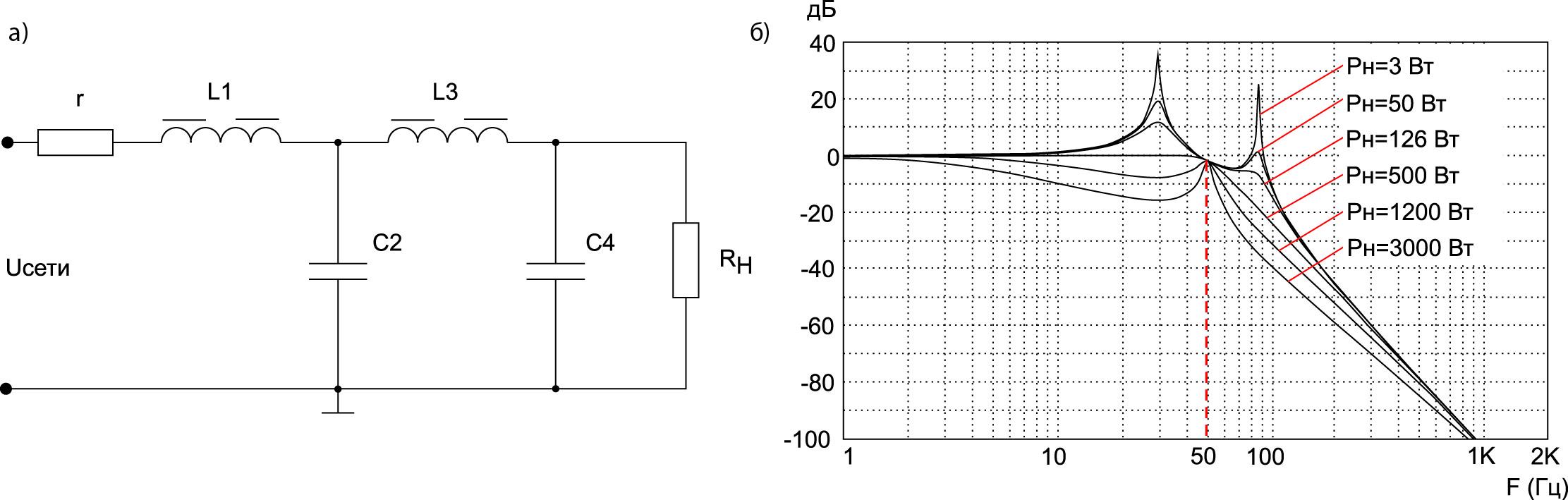 Схема двухзвенного LC-фильтра