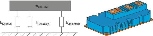 Упрощенная модель конструкции модуля