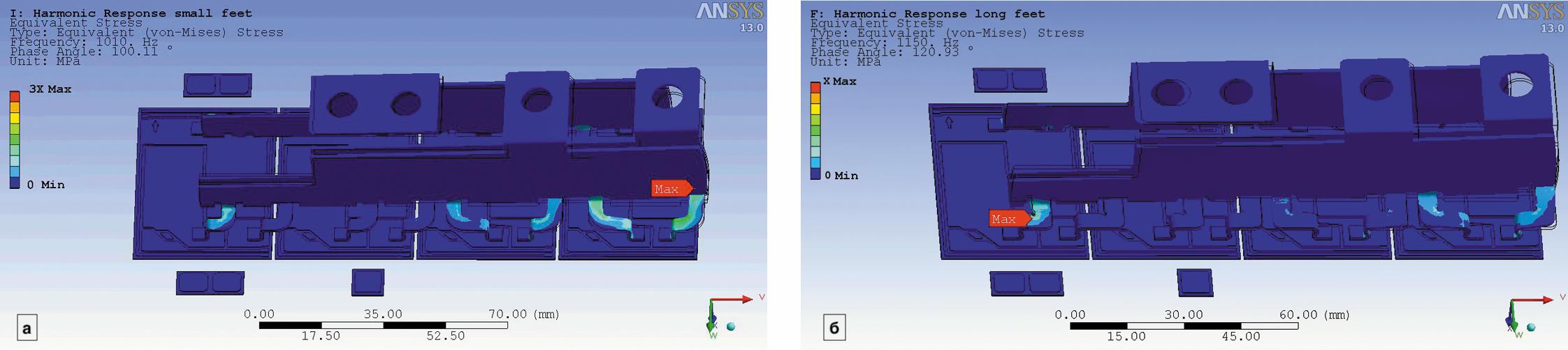 Результат частотного анализа модуля: а) шина с короткими выводами; б) шина с длинными выводами