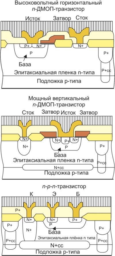 Варианты элементов для БиКДМОП-технологии