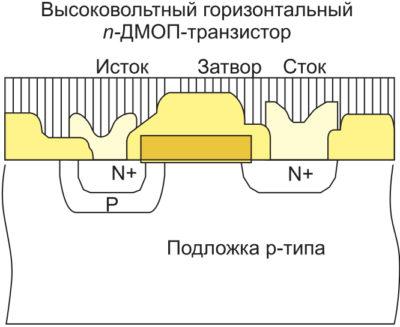 Структура ДМОП-транзистора