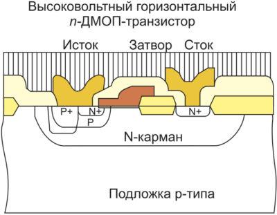 Варианты элементов для КДМОП-технологии