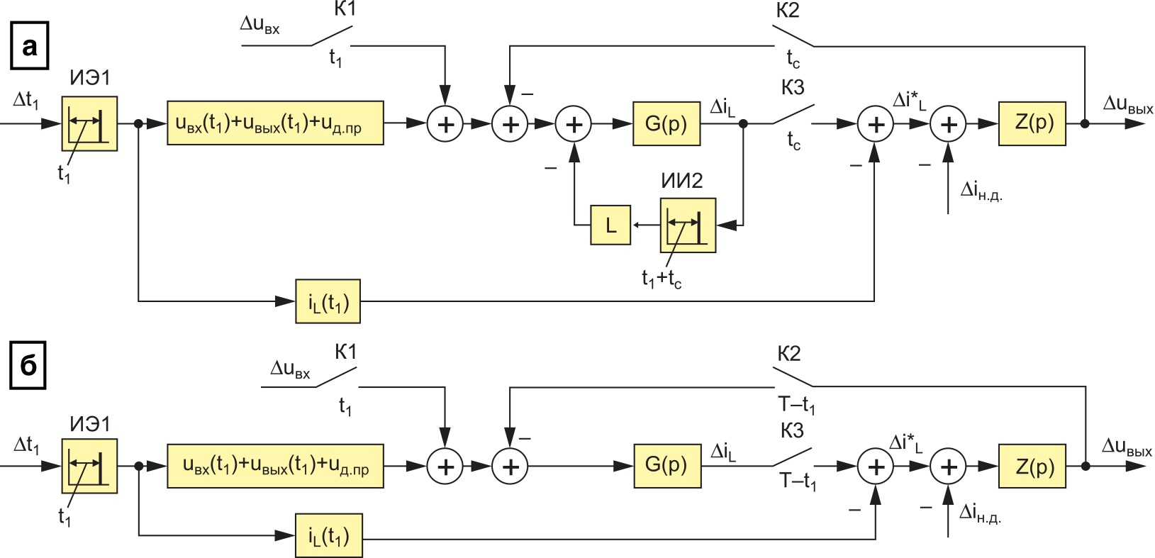 Линейные импульсные структурные модели силовой части инвертирующего ППН в: а) РПТ; б) РНТ