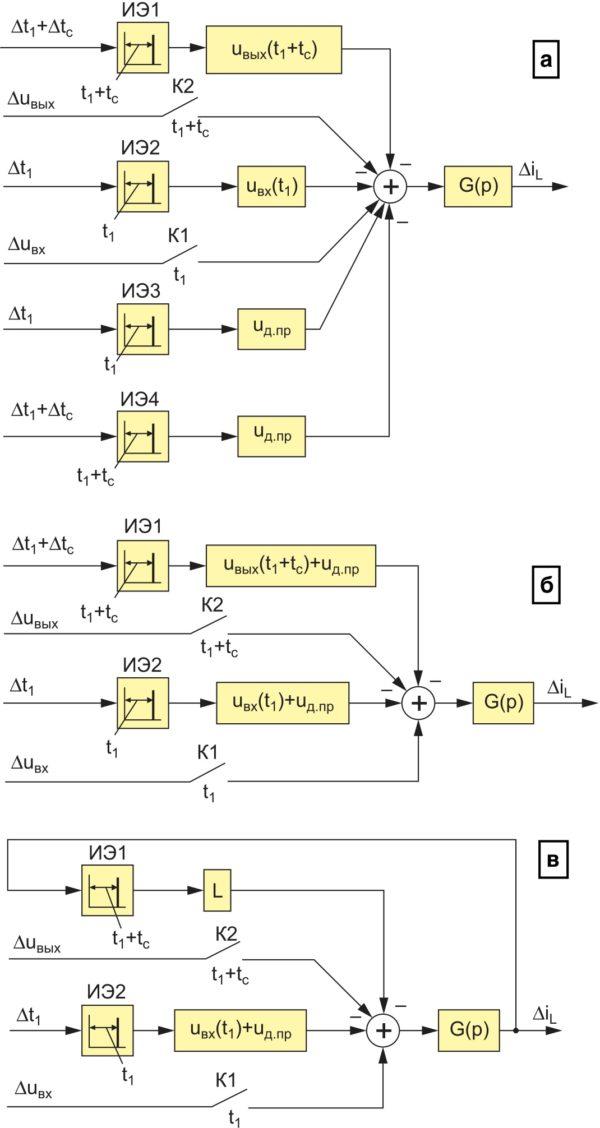 Линейные импульсные модели для вариаций тока силового дросселя понижающего ППН: а) исходная; б, в) преобразованные