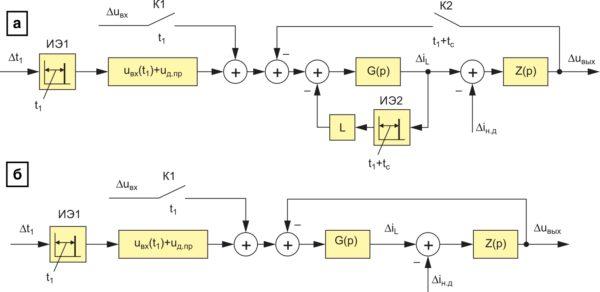 Линейные импульсные структурные модели силовой части понижающего ППН для: а) РПТ; б) РНТ