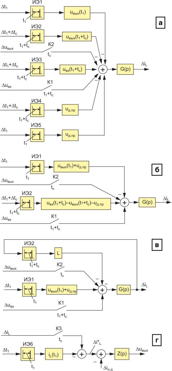 Линейные импульсные модели для: вариаций тока силового дросселя; выходного напряжения повышающего ППН
