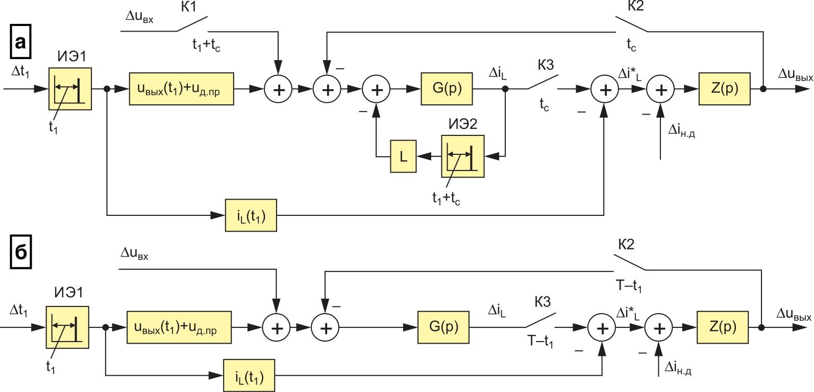Линейные импульсные структурные модели силовой части повышающего ППН в: а) РПТ; б) РНТ