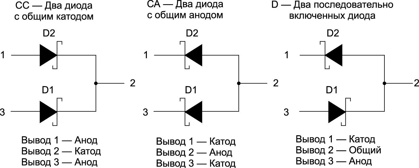 Конфигурации сдвоенных диодов Шоттки