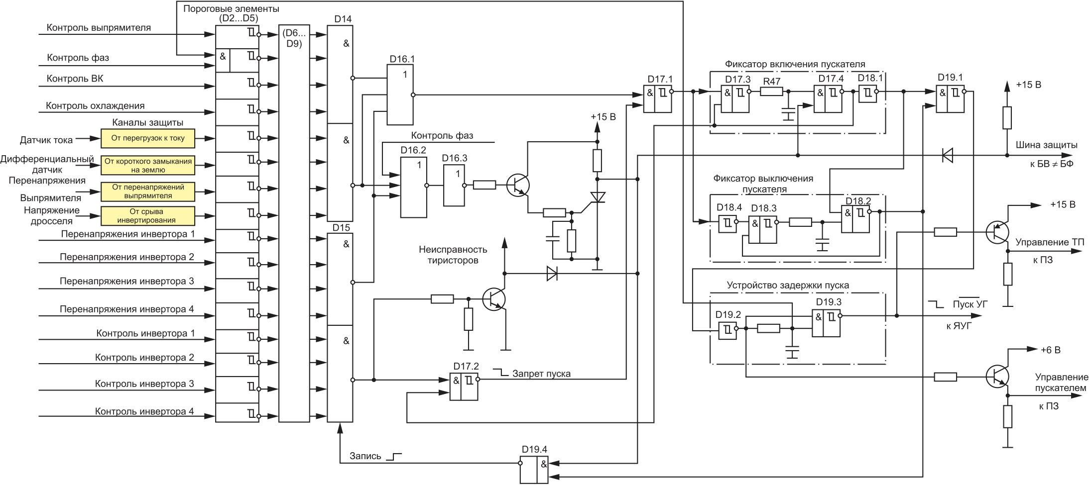 Электрическая функциональная схема ячейки пуска и защиты