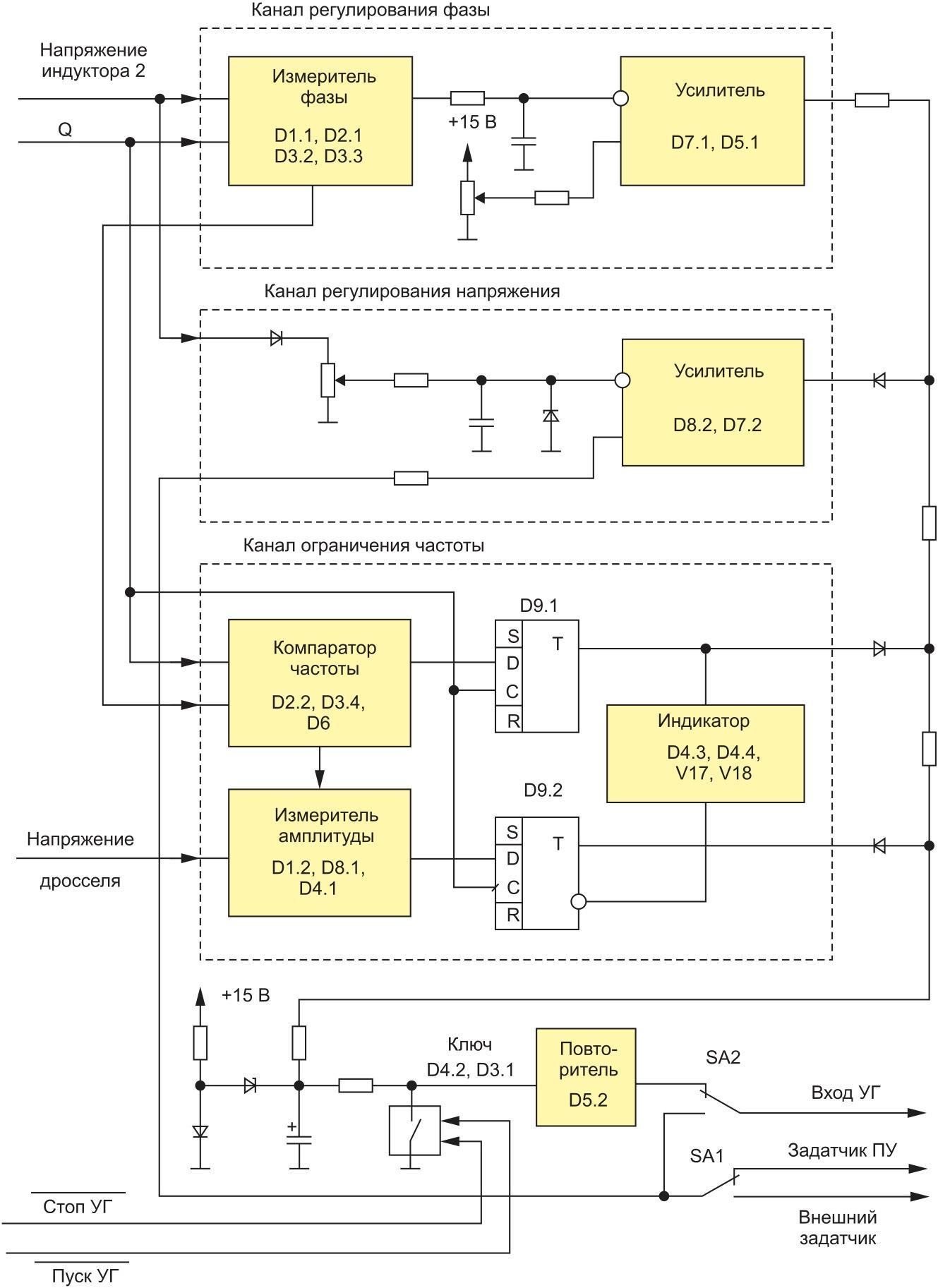 Электрическая функциональная схема ячейки автоматики БУК