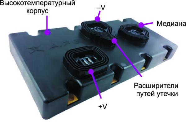 SiC-модуль с рабочим напряжением 15 кВ и рабочей температурой +200 °С. Ключевыми параметрами конструктива являются гибкость, модульность и малый форм-фактор