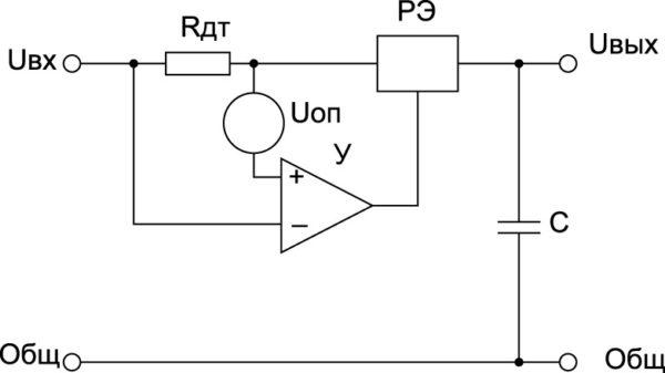 Функциональная схема ОПТ1 с регулирующим элементом в режиме непрерывного регулирования