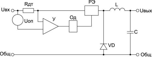 Функциональная схема ОПТ3 с общей шиной и импульсным режимом работы РЭ при перегрузках