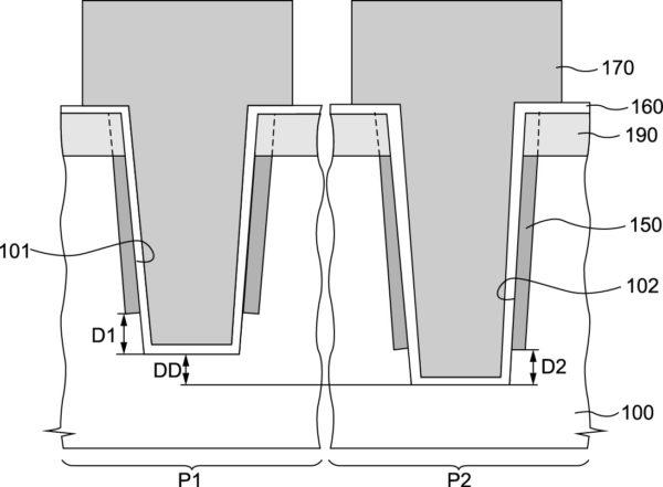 Новая технология изготовления Trench MOSFET (шаг 4)