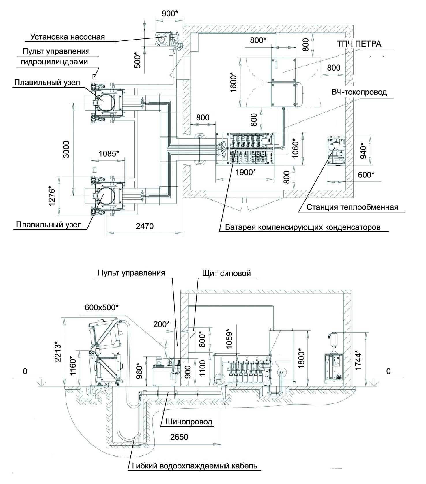 Установка плавильная индукционных печей с преобразователем частоты «Петра»
